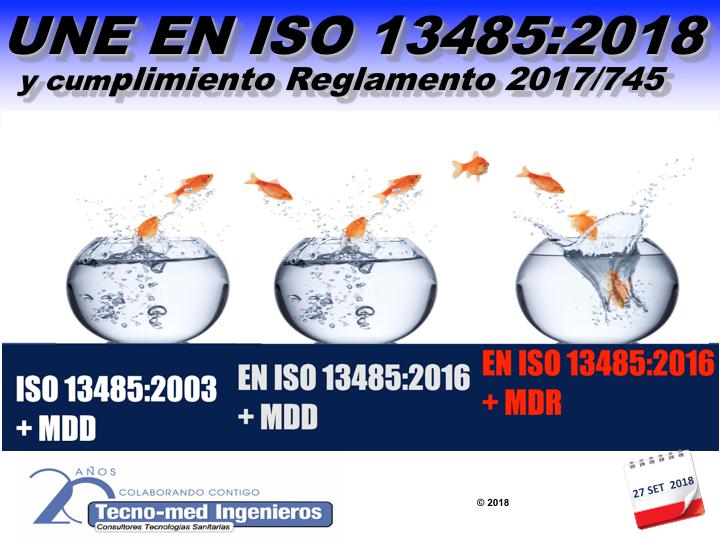 1806 EN ISO 13485:2016 Y CUMPLIMIENTO REGLAMENTO 2017/745 PRODUCTOS SANITARIOS - 27 Sept- Madrid - Fecha: 27 de Septiembre de 2018, de 10h a 18h - Madrid El curso es de 1 jornada la parte presencial e incluye 25 horas (3 meses) adicionales en la web de formación http://formacion.tecnologias-sanitarias.com/course/view.php?id=99  (Precio incluye desayuno, comida, documentación, acceso portal teleformación y certificados asistencia y aprovechamiento).